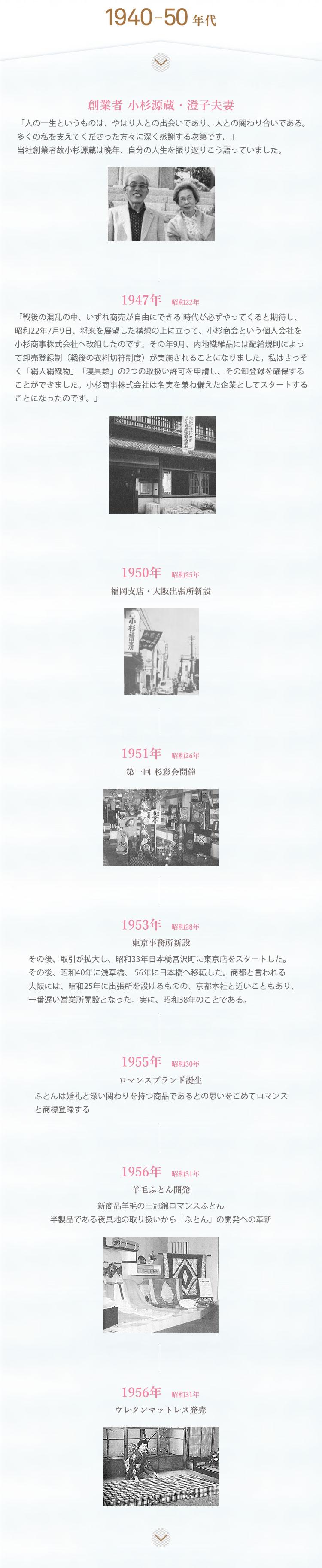 1940-50年代